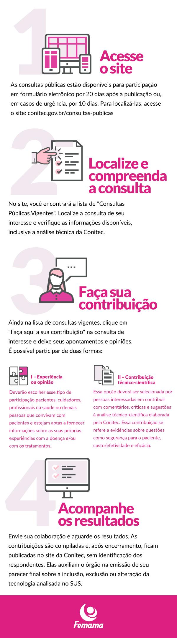 infografico-consulta-publica-03